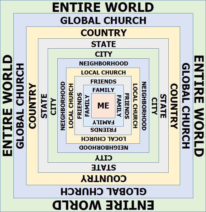 Concentric Prayer Pray God Bible Creative